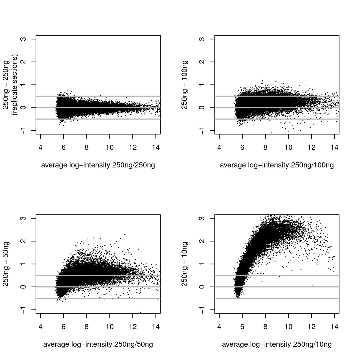 http://static-content.springer.com/image/art%3A10.1186%2F1471-2164-11-540/MediaObjects/12864_2010_Article_3237_Fig2_HTML.jpg