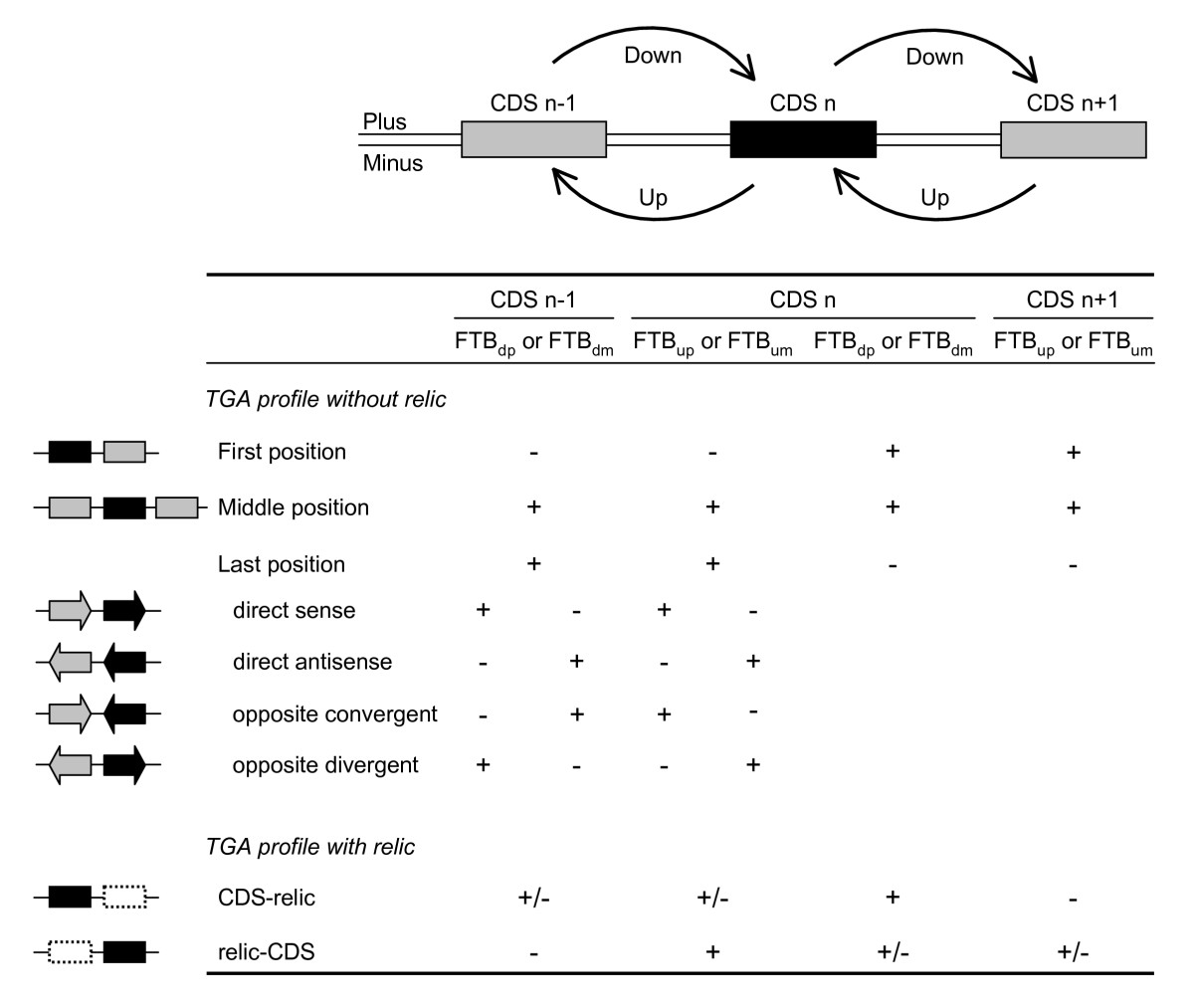 http://static-content.springer.com/image/art%3A10.1186%2F1471-2164-11-56/MediaObjects/12864_2009_Article_2650_Fig3_HTML.jpg