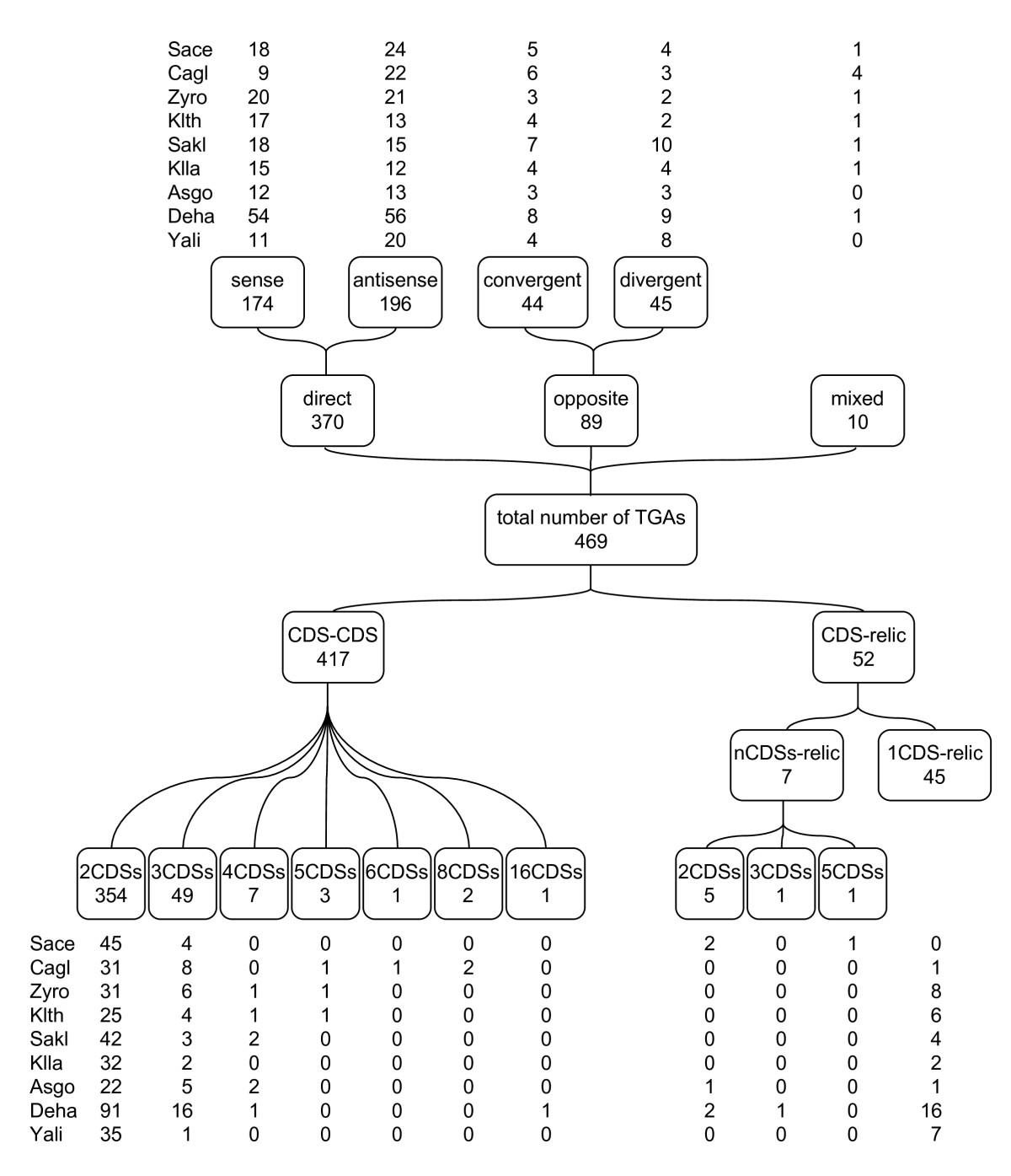 http://static-content.springer.com/image/art%3A10.1186%2F1471-2164-11-56/MediaObjects/12864_2009_Article_2650_Fig5_HTML.jpg