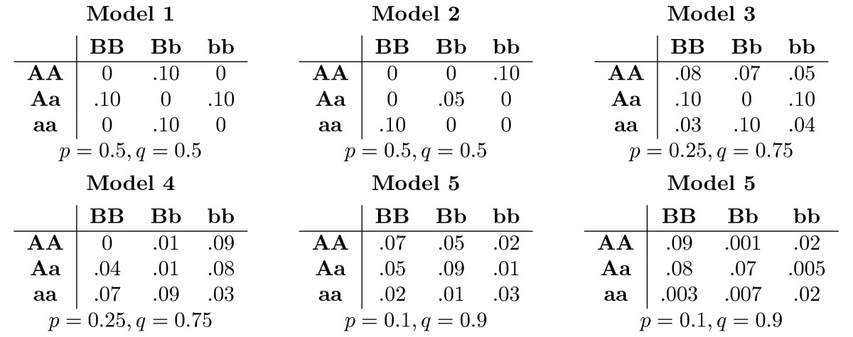 http://static-content.springer.com/image/art%3A10.1186%2F1471-2164-11-58/MediaObjects/12864_2009_Article_2652_Fig1_HTML.jpg