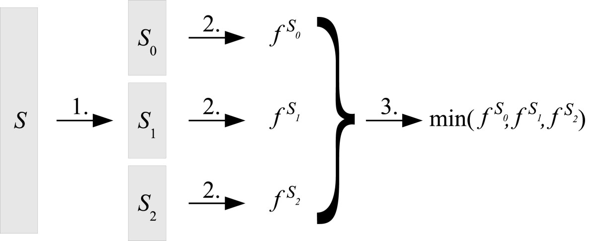 http://static-content.springer.com/image/art%3A10.1186%2F1471-2164-11-58/MediaObjects/12864_2009_Article_2652_Fig2_HTML.jpg