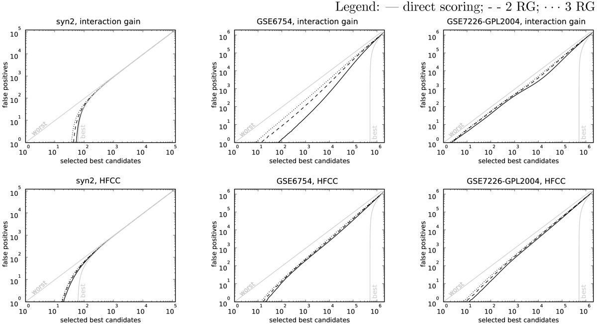 http://static-content.springer.com/image/art%3A10.1186%2F1471-2164-11-58/MediaObjects/12864_2009_Article_2652_Fig3_HTML.jpg