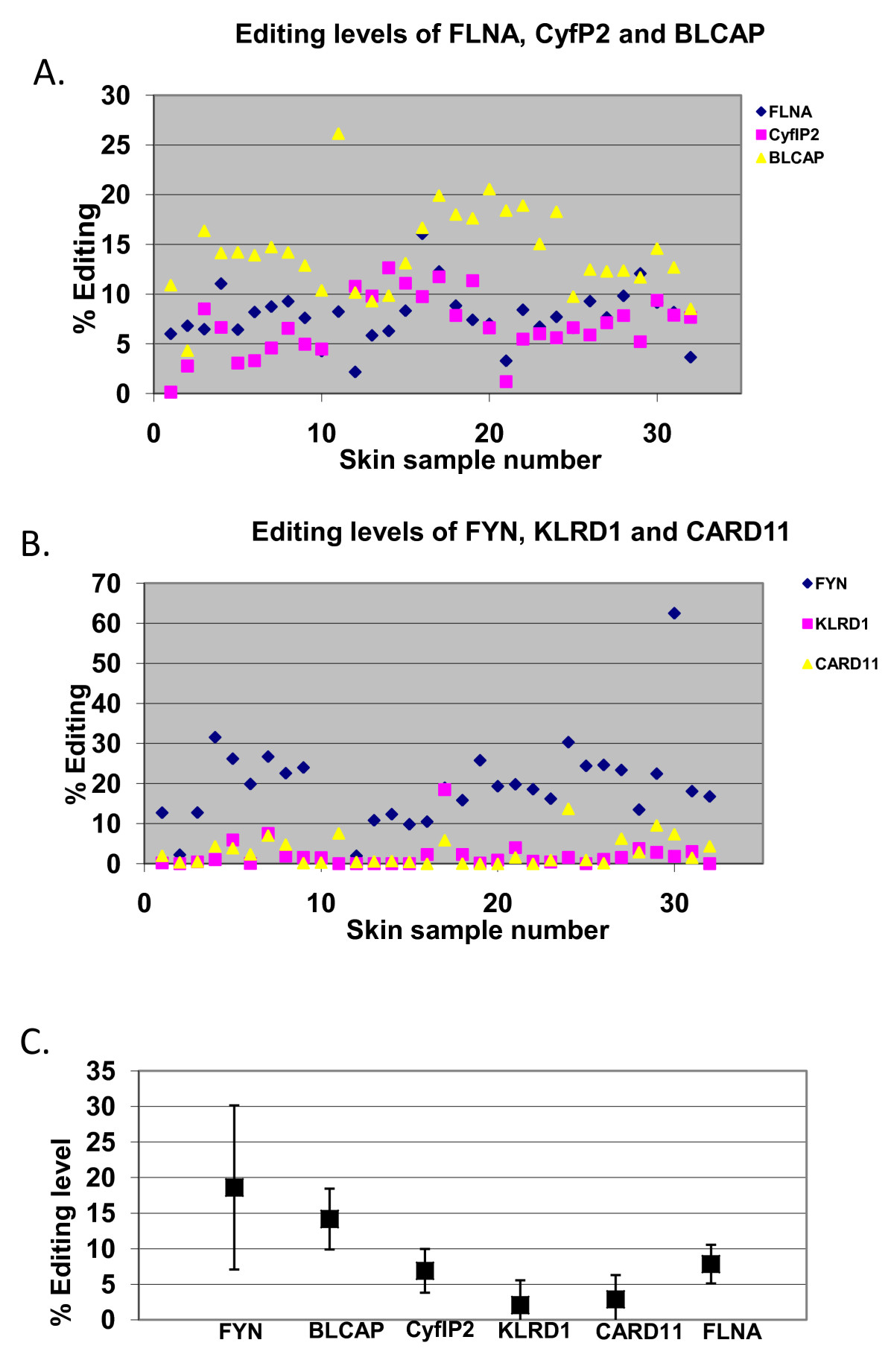 http://static-content.springer.com/image/art%3A10.1186%2F1471-2164-11-608/MediaObjects/12864_2010_Article_3305_Fig1_HTML.jpg