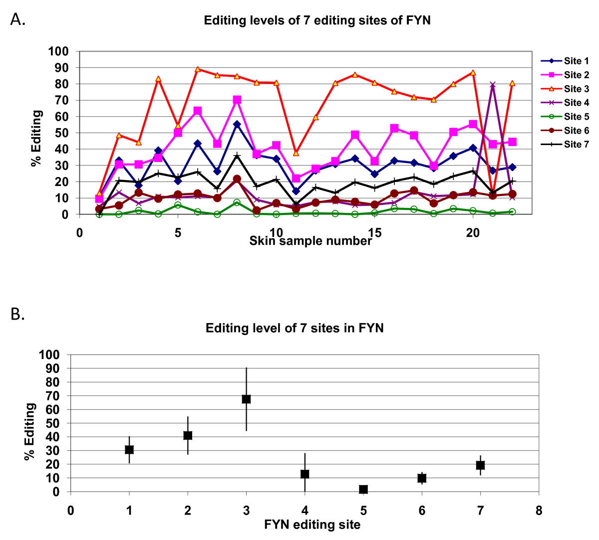 http://static-content.springer.com/image/art%3A10.1186%2F1471-2164-11-608/MediaObjects/12864_2010_Article_3305_Fig2_HTML.jpg