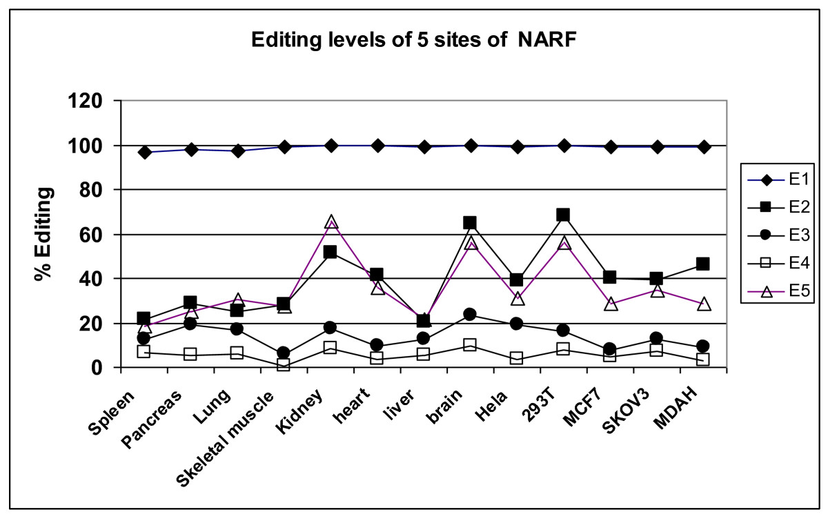 http://static-content.springer.com/image/art%3A10.1186%2F1471-2164-11-608/MediaObjects/12864_2010_Article_3305_Fig3_HTML.jpg