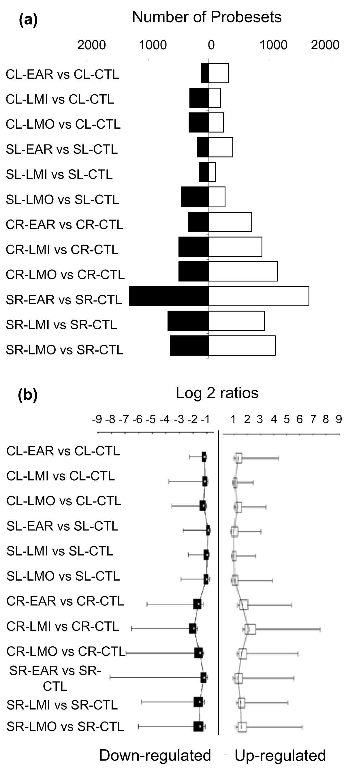 http://static-content.springer.com/image/art%3A10.1186%2F1471-2164-11-630/MediaObjects/12864_2010_Article_3327_Fig2_HTML.jpg