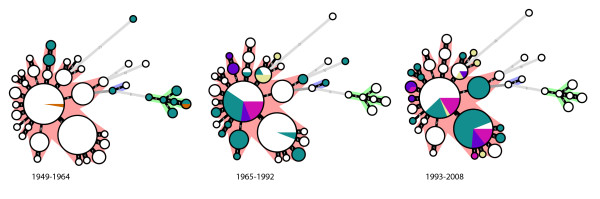 http://static-content.springer.com/image/art%3A10.1186%2F1471-2164-11-64/MediaObjects/12864_2009_Article_2658_Fig5_HTML.jpg