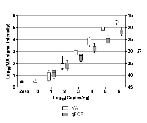 http://static-content.springer.com/image/art%3A10.1186%2F1471-2164-11-662/MediaObjects/12864_2010_Article_3359_Fig1_HTML.jpg