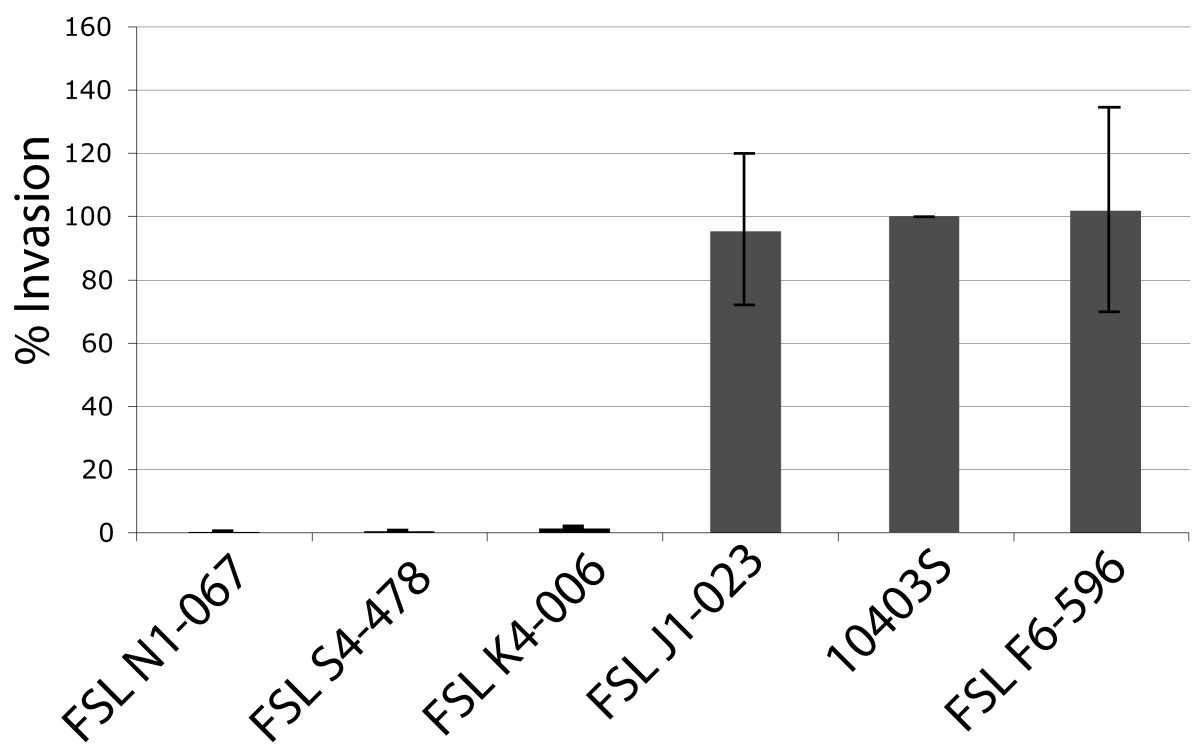 http://static-content.springer.com/image/art%3A10.1186%2F1471-2164-11-688/MediaObjects/12864_2010_Article_3385_Fig4_HTML.jpg