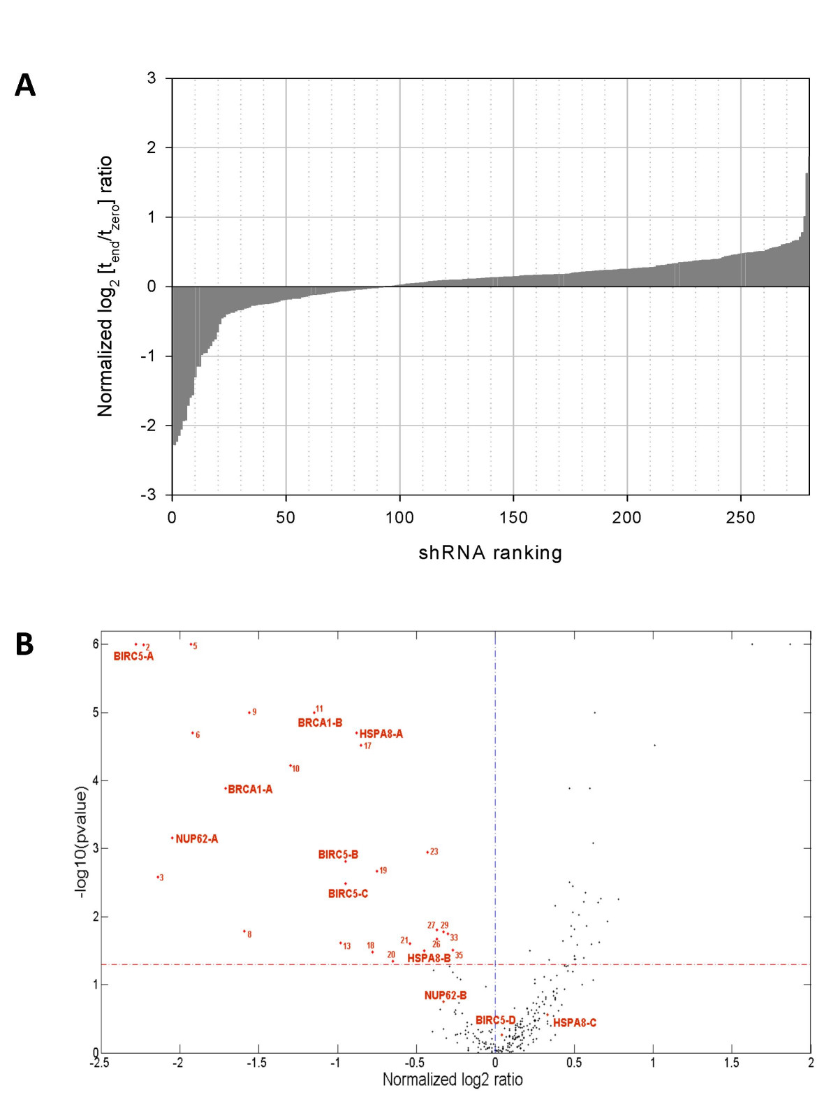 http://static-content.springer.com/image/art%3A10.1186%2F1471-2164-11-7/MediaObjects/12864_2009_Article_2601_Fig4_HTML.jpg