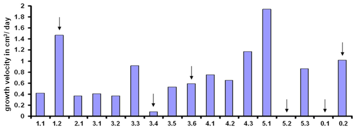 http://static-content.springer.com/image/art%3A10.1186%2F1471-2164-11-93/MediaObjects/12864_2009_Article_2687_Fig11_HTML.jpg