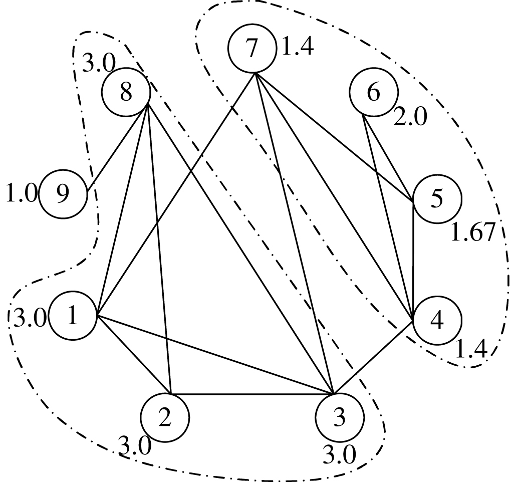 http://static-content.springer.com/image/art%3A10.1186%2F1471-2164-11-S1-S3/MediaObjects/12864_2010_Article_3127_Fig1_HTML.jpg