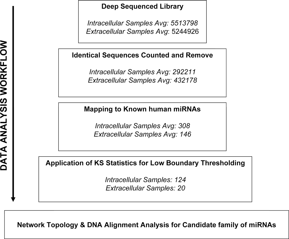 http://static-content.springer.com/image/art%3A10.1186%2F1471-2164-11-S1-S6/MediaObjects/12864_2010_Article_3130_Fig1_HTML.jpg