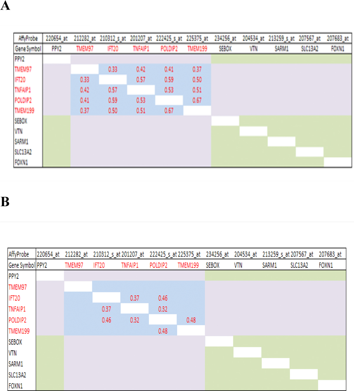 http://static-content.springer.com/image/art%3A10.1186%2F1471-2164-11-S1-S9/MediaObjects/12864_2010_Article_3133_Fig5_HTML.jpg