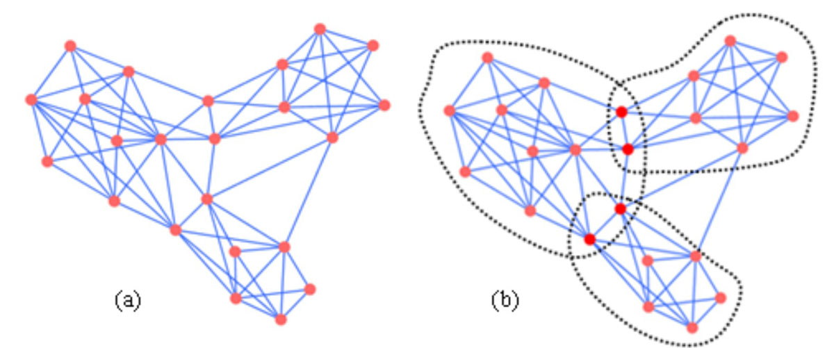 http://static-content.springer.com/image/art%3A10.1186%2F1471-2164-11-S2-S10/MediaObjects/12864_2010_Article_3437_Fig2_HTML.jpg