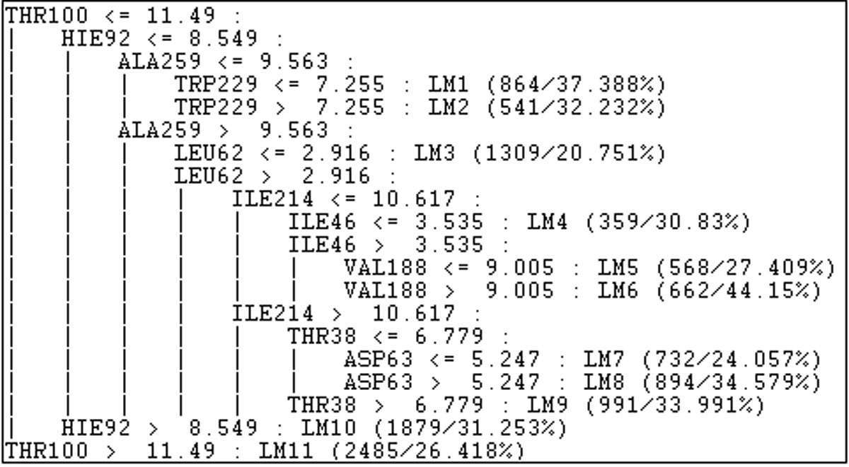 http://static-content.springer.com/image/art%3A10.1186%2F1471-2164-11-S5-S6/MediaObjects/12864_2010_Article_3492_Fig5_HTML.jpg