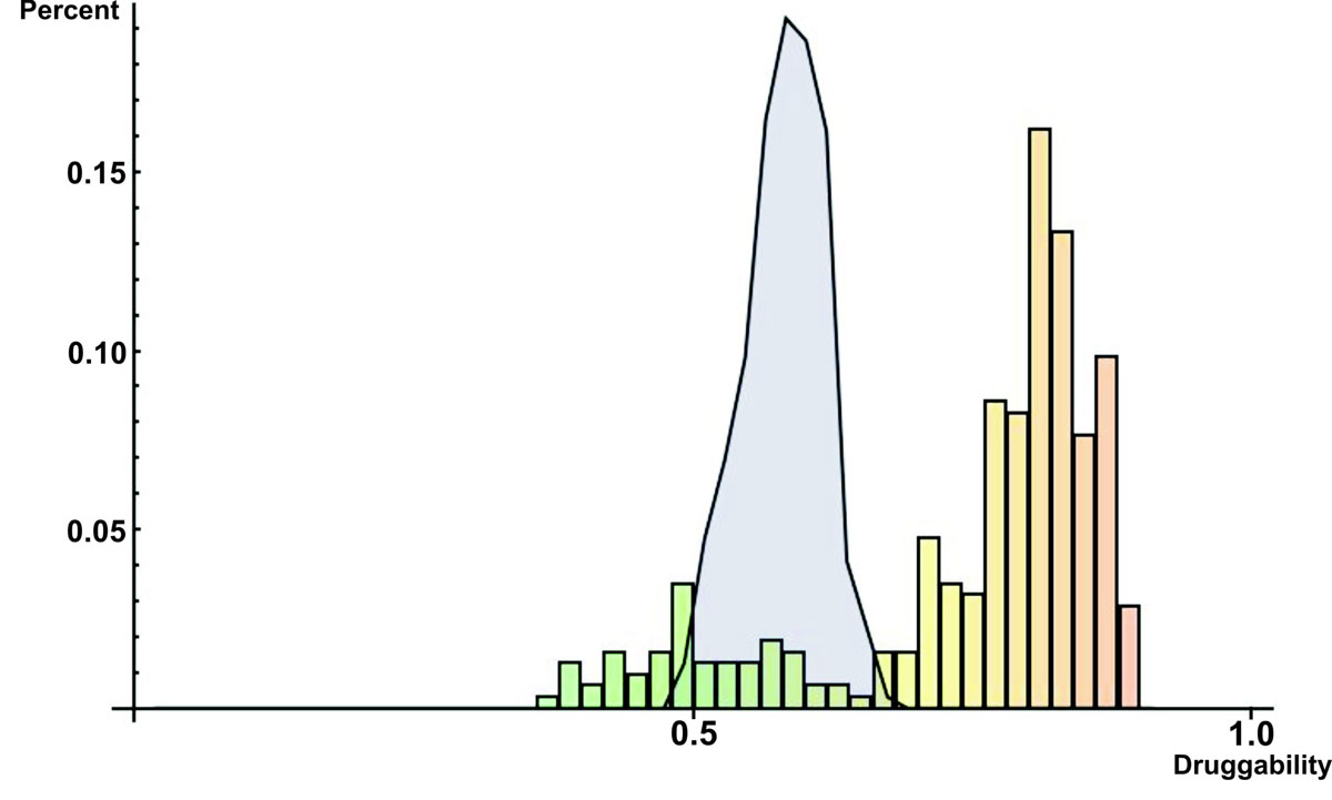 http://static-content.springer.com/image/art%3A10.1186%2F1471-2164-11-S5-S9/MediaObjects/12864_2010_Article_3495_Fig2_HTML.jpg