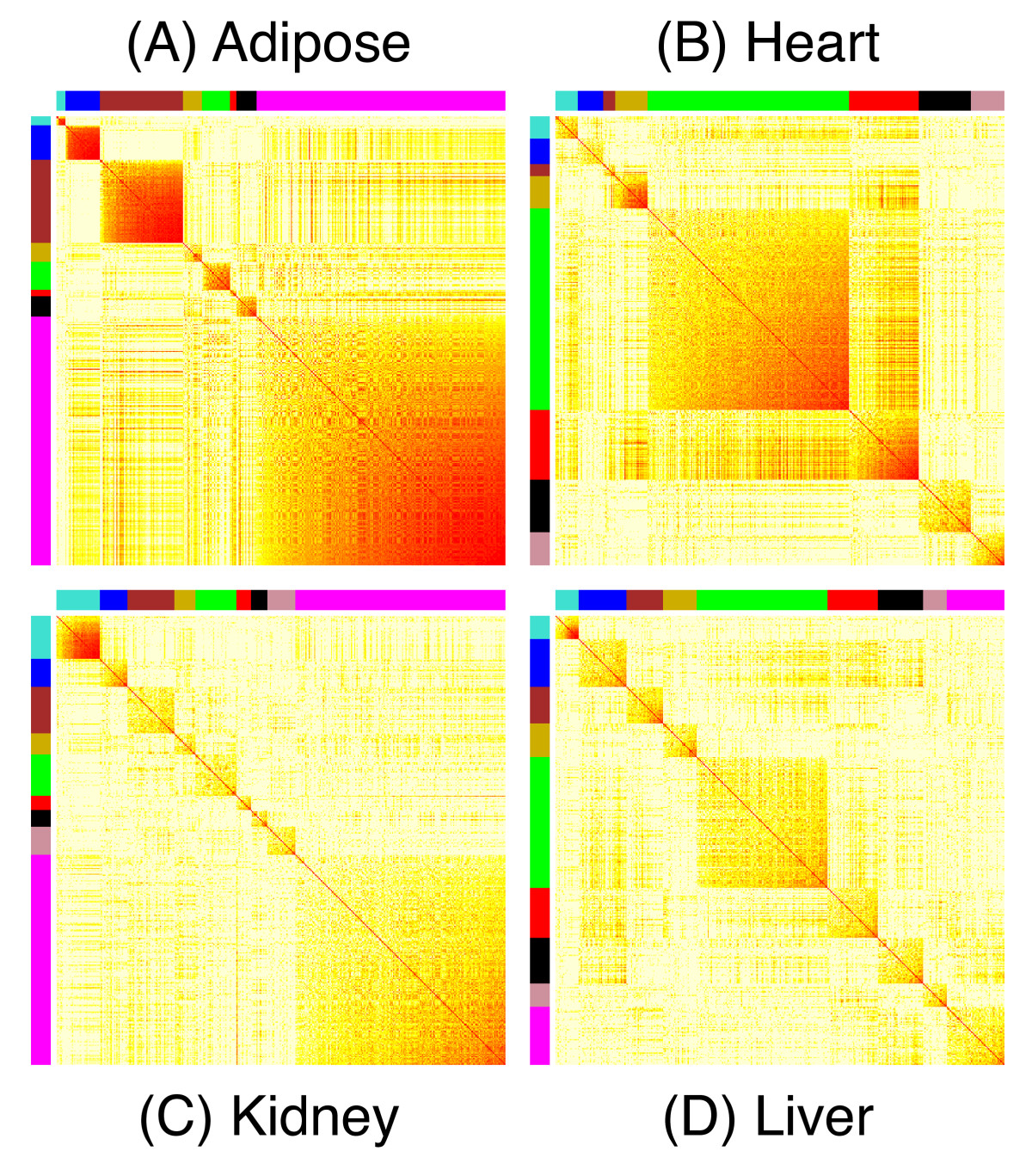 http://static-content.springer.com/image/art%3A10.1186%2F1471-2164-12-167/MediaObjects/12864_2010_3301_Fig3_HTML.jpg