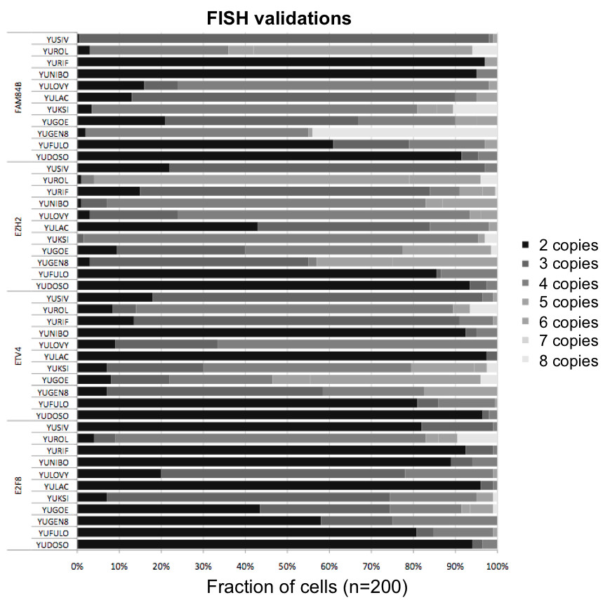 http://static-content.springer.com/image/art%3A10.1186%2F1471-2164-12-230/MediaObjects/12864_2010_3361_Fig4_HTML.jpg