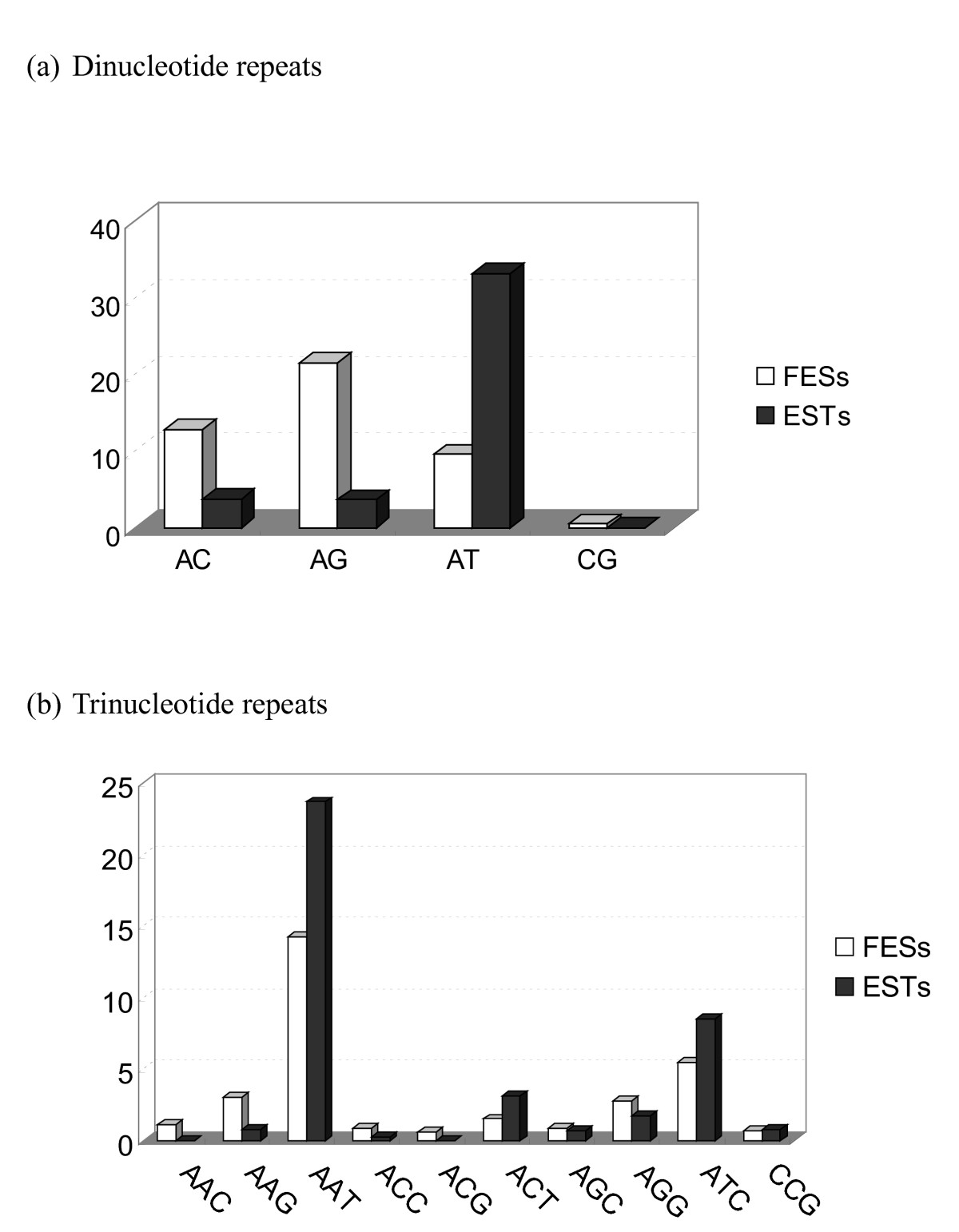 http://static-content.springer.com/image/art%3A10.1186%2F1471-2164-12-242/MediaObjects/12864_2011_3413_Fig3_HTML.jpg