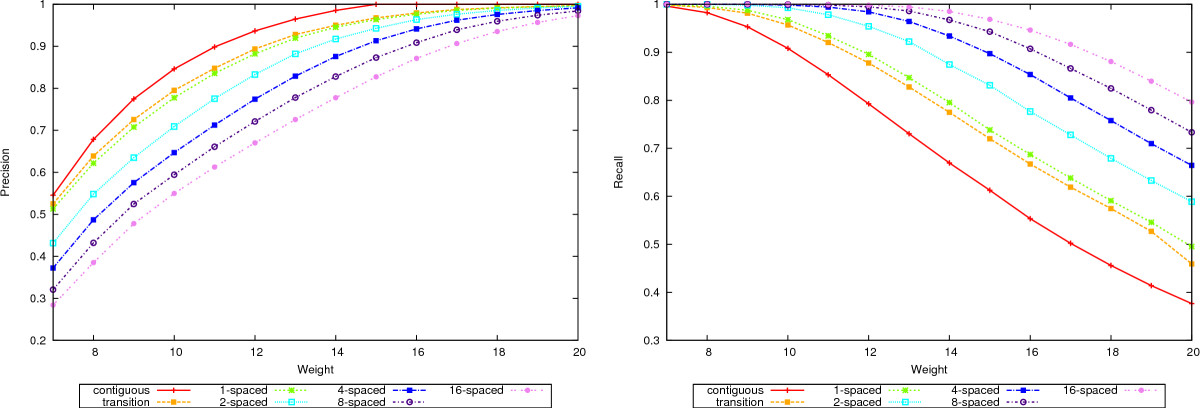 http://static-content.springer.com/image/art%3A10.1186%2F1471-2164-12-280/MediaObjects/12864_2011_3433_Fig4_HTML.jpg