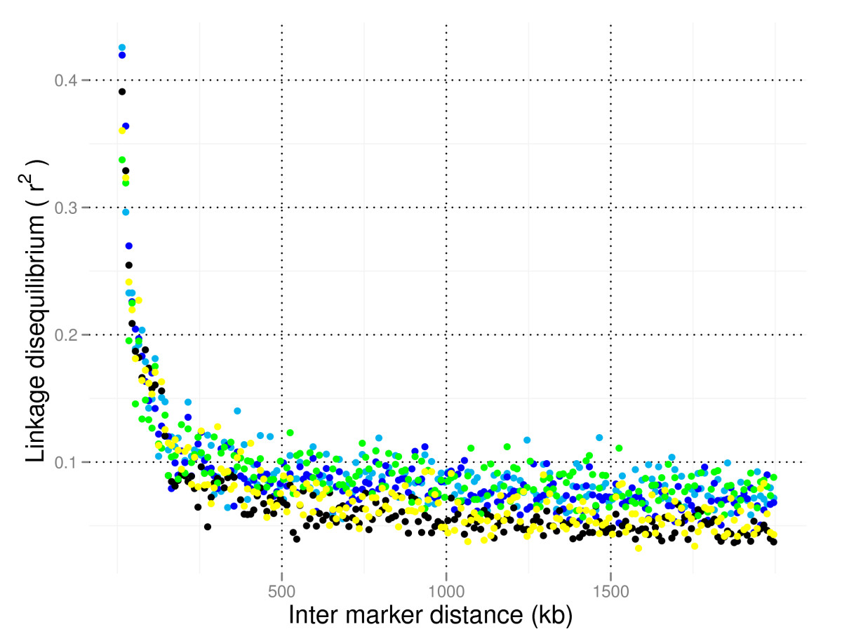 http://static-content.springer.com/image/art%3A10.1186%2F1471-2164-12-33/MediaObjects/12864_2010_3172_Fig2_HTML.jpg