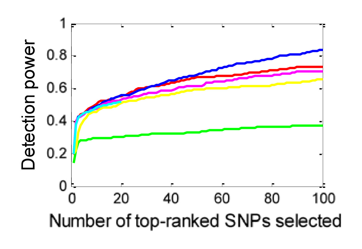 http://static-content.springer.com/image/art%3A10.1186%2F1471-2164-12-344/MediaObjects/12864_2011_3523_Fig10_HTML.jpg