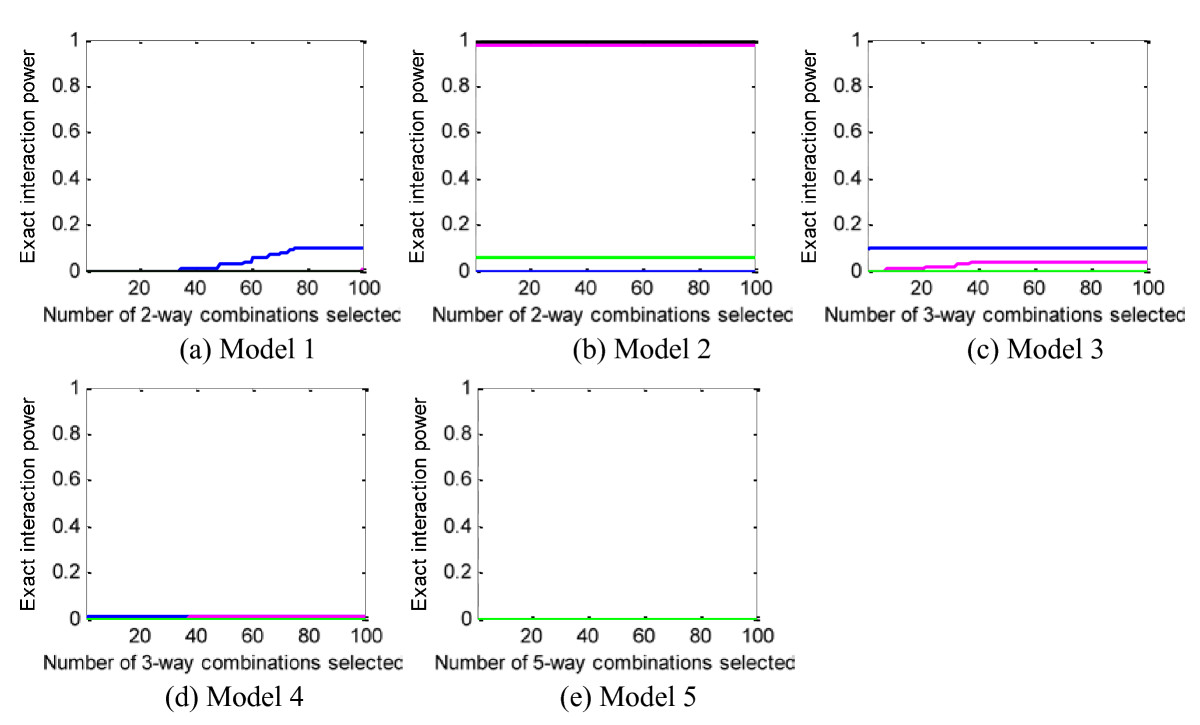 http://static-content.springer.com/image/art%3A10.1186%2F1471-2164-12-344/MediaObjects/12864_2011_3523_Fig7_HTML.jpg