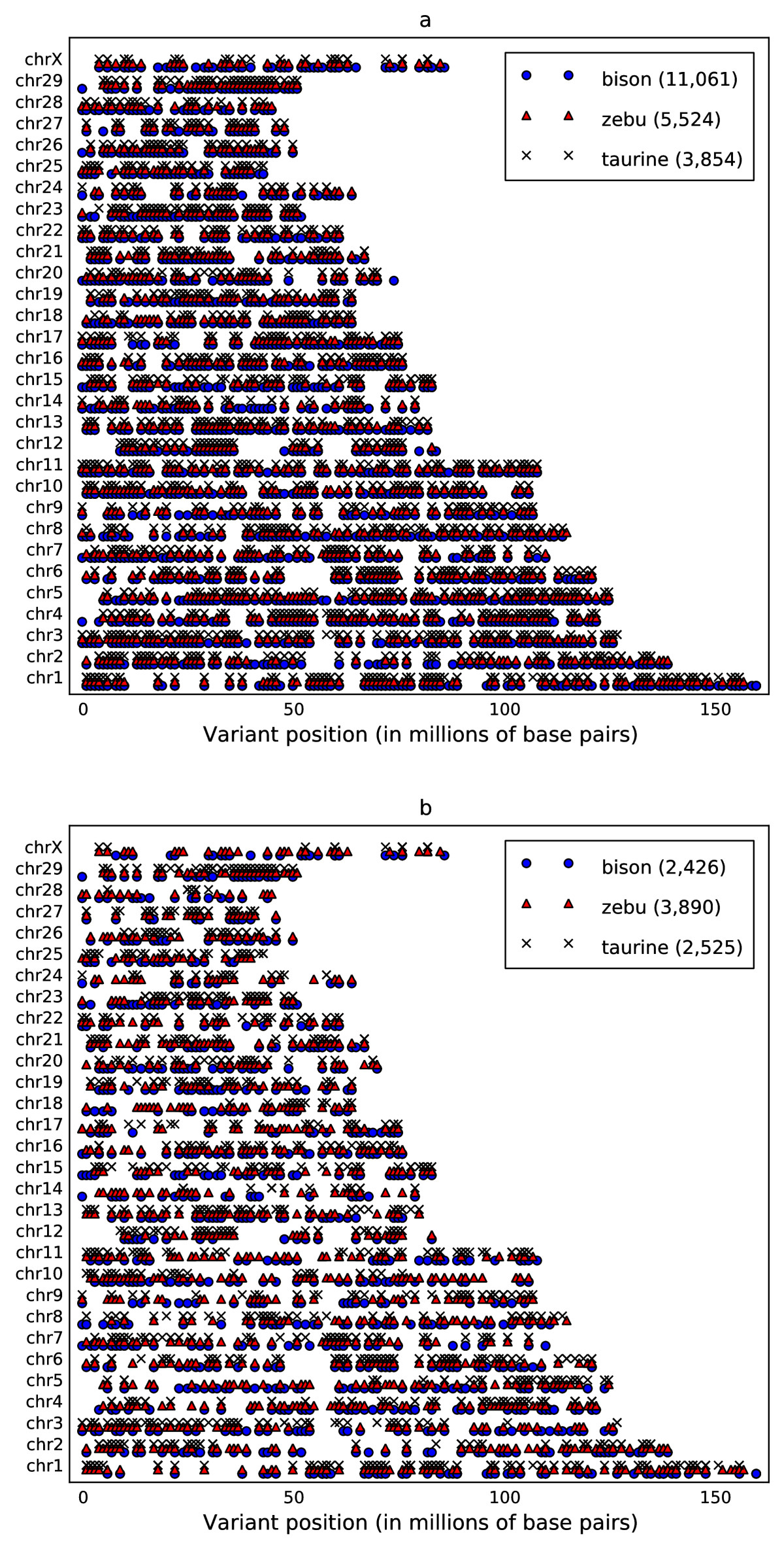 http://static-content.springer.com/image/art%3A10.1186%2F1471-2164-12-347/MediaObjects/12864_2010_3491_Fig2_HTML.jpg