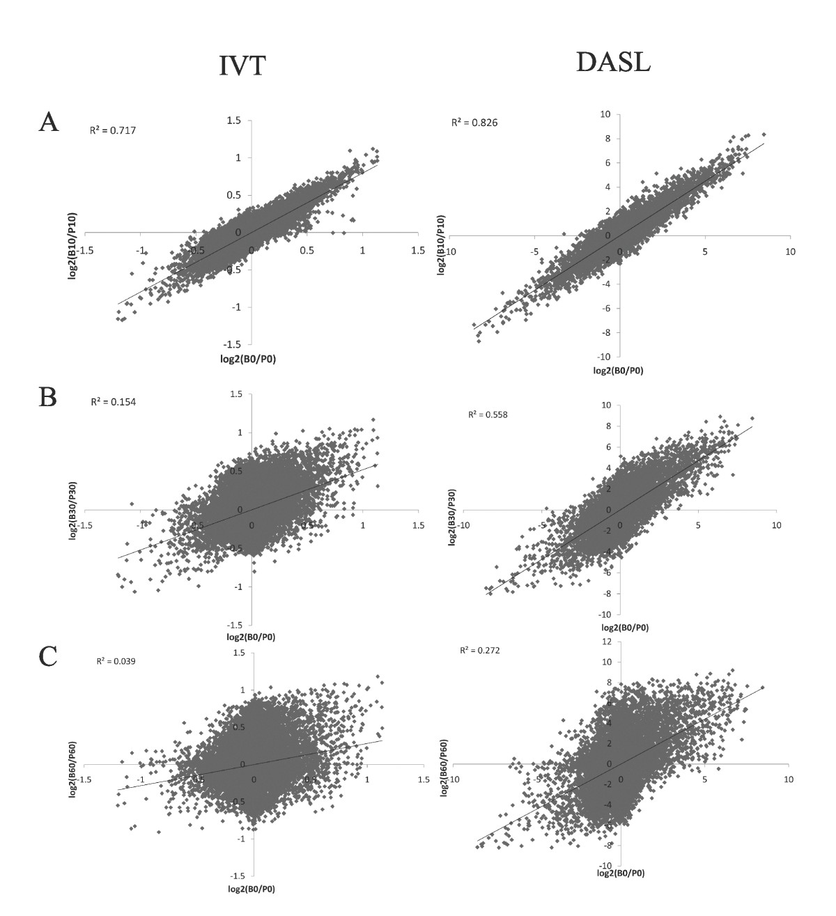 http://static-content.springer.com/image/art%3A10.1186%2F1471-2164-12-449/MediaObjects/12864_2011_3593_Fig1_HTML.jpg
