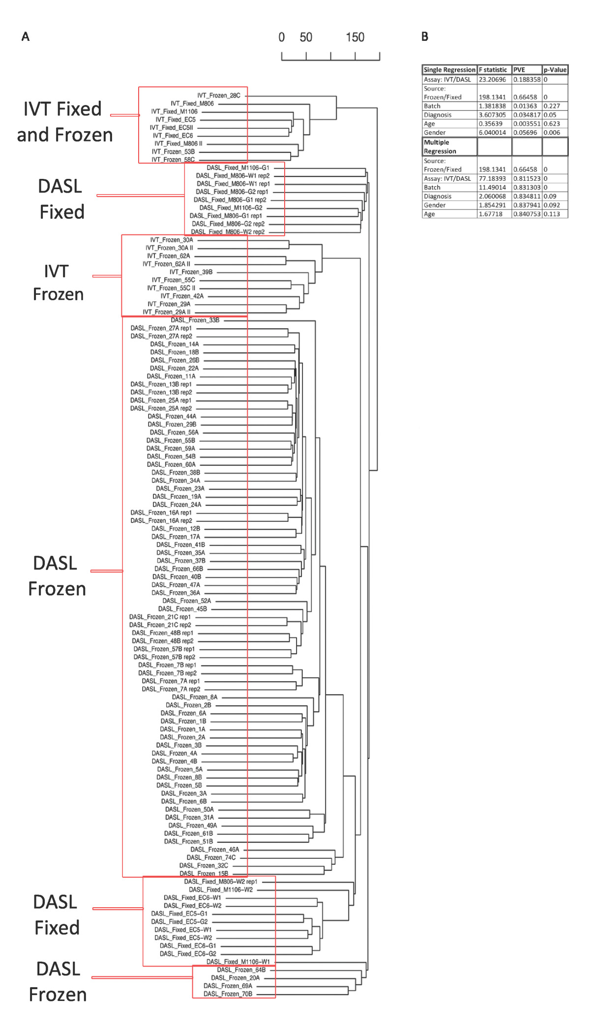 http://static-content.springer.com/image/art%3A10.1186%2F1471-2164-12-449/MediaObjects/12864_2011_3593_Fig4_HTML.jpg