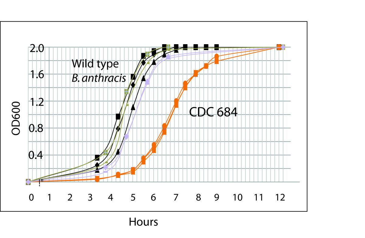 http://static-content.springer.com/image/art%3A10.1186%2F1471-2164-12-477/MediaObjects/12864_2011_3652_Fig5_HTML.jpg