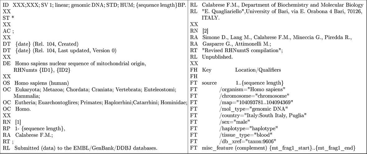http://static-content.springer.com/image/art%3A10.1186%2F1471-2164-12-517/MediaObjects/12864_2011_3668_Fig4_HTML.jpg
