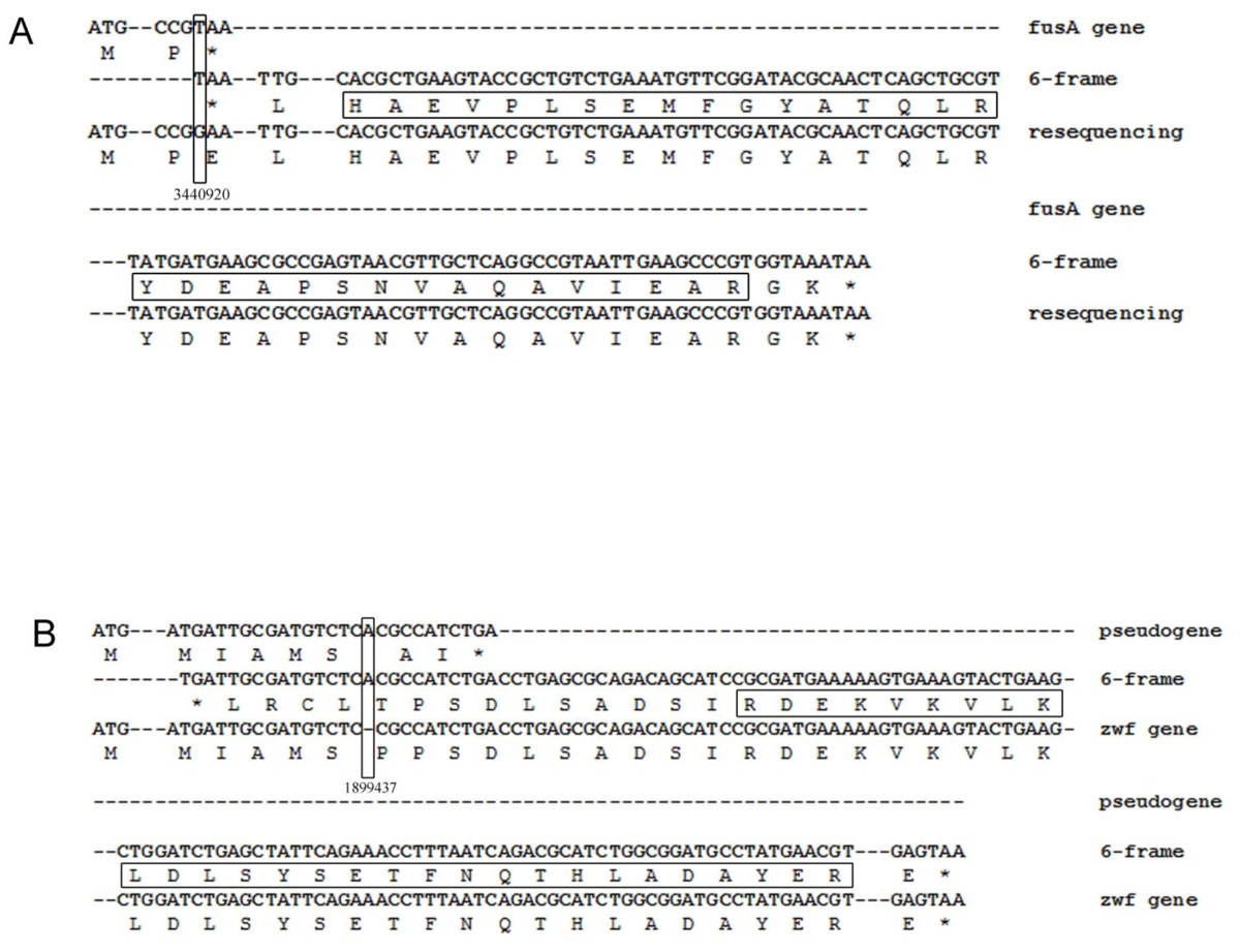http://static-content.springer.com/image/art%3A10.1186%2F1471-2164-12-528/MediaObjects/12864_2011_3678_Fig1_HTML.jpg