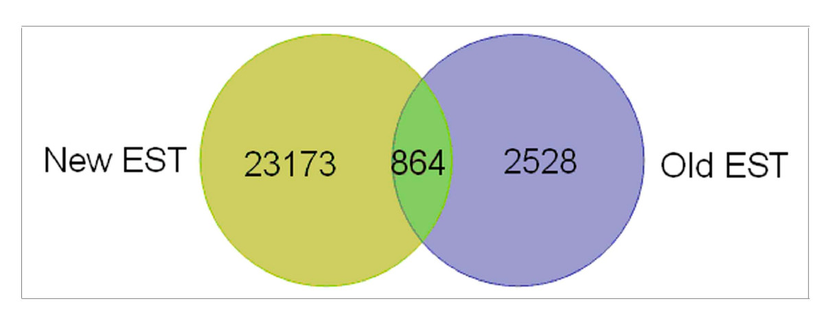 http://static-content.springer.com/image/art%3A10.1186%2F1471-2164-12-539/MediaObjects/12864_2011_3679_Fig3_HTML.jpg