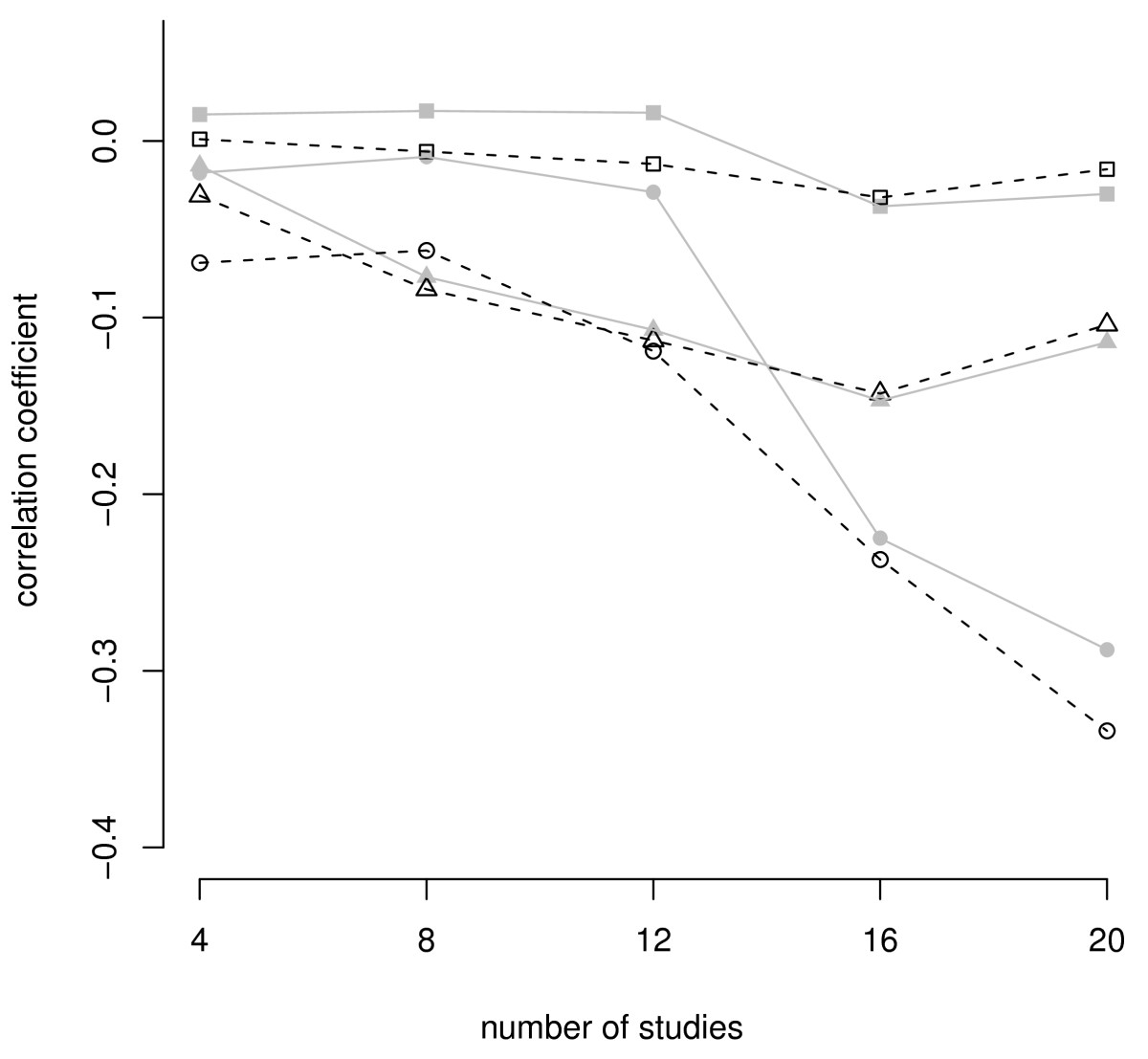 http://static-content.springer.com/image/art%3A10.1186%2F1471-2164-12-55/MediaObjects/12864_2010_3194_Fig2_HTML.jpg
