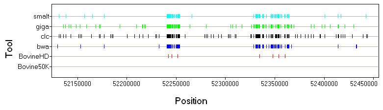 http://static-content.springer.com/image/art%3A10.1186%2F1471-2164-12-557/MediaObjects/12864_2011_3775_Fig7_HTML.jpg