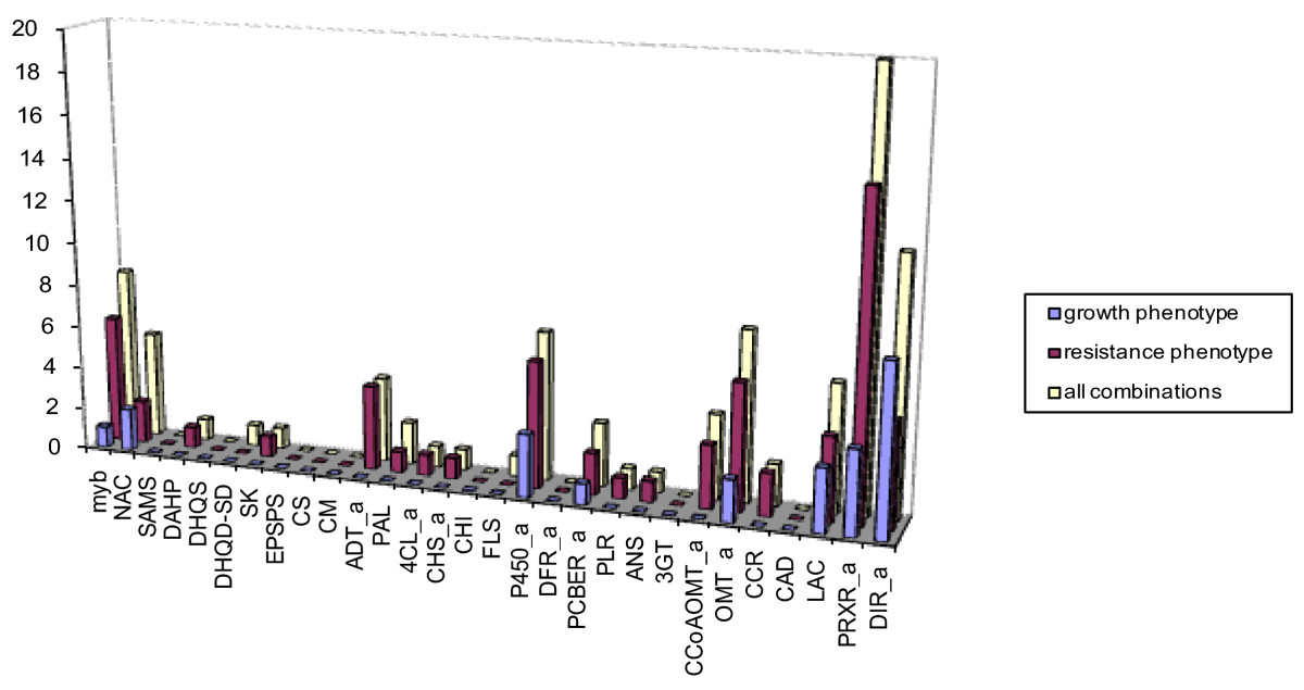 http://static-content.springer.com/image/art%3A10.1186%2F1471-2164-12-608/MediaObjects/12864_2011_3868_Fig6_HTML.jpg