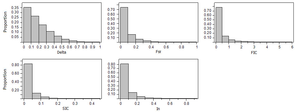 http://static-content.springer.com/image/art%3A10.1186%2F1471-2164-12-622/MediaObjects/12864_2011_3844_Fig1_HTML.jpg