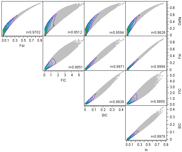 http://static-content.springer.com/image/art%3A10.1186%2F1471-2164-12-622/MediaObjects/12864_2011_3844_Fig3_HTML.jpg