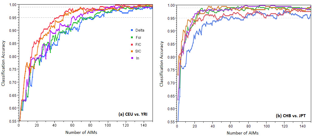 http://static-content.springer.com/image/art%3A10.1186%2F1471-2164-12-622/MediaObjects/12864_2011_3844_Fig6_HTML.jpg