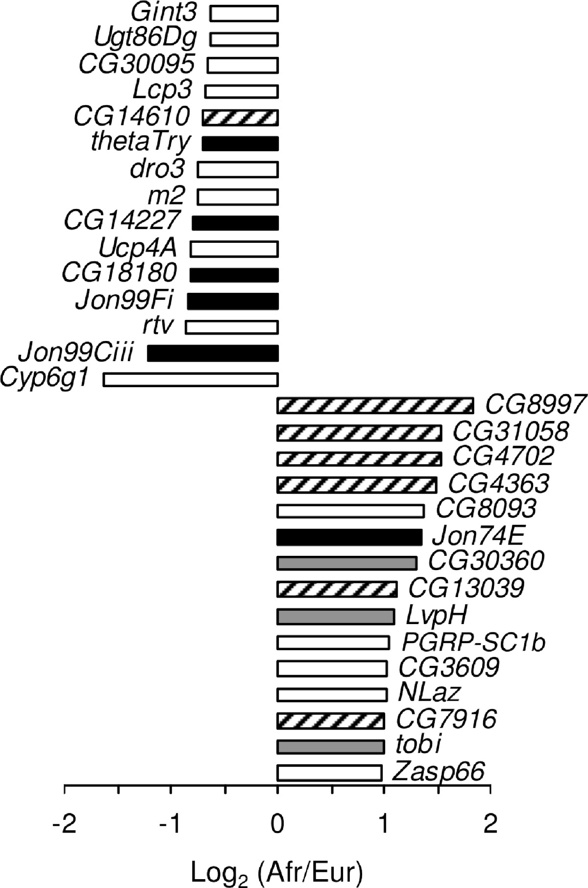 http://static-content.springer.com/image/art%3A10.1186%2F1471-2164-12-81/MediaObjects/12864_2010_3212_Fig3_HTML.jpg