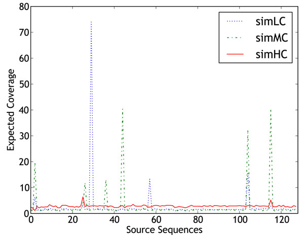 http://static-content.springer.com/image/art%3A10.1186%2F1471-2164-12-S2-S8/MediaObjects/12864_2011_3482_Fig7_HTML.jpg