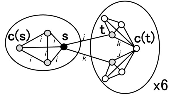 http://static-content.springer.com/image/art%3A10.1186%2F1471-2164-12-S3-S8/MediaObjects/12864_2011_3698_Fig5_HTML.jpg