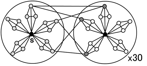 http://static-content.springer.com/image/art%3A10.1186%2F1471-2164-12-S3-S8/MediaObjects/12864_2011_3698_Fig6_HTML.jpg