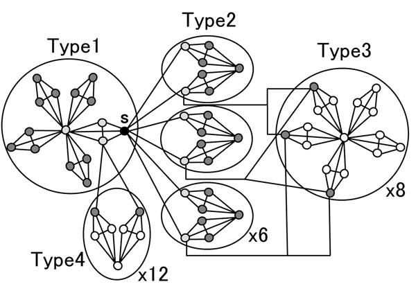 http://static-content.springer.com/image/art%3A10.1186%2F1471-2164-12-S3-S8/MediaObjects/12864_2011_3698_Fig7_HTML.jpg