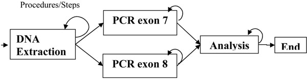 http://static-content.springer.com/image/art%3A10.1186%2F1471-2164-12-S4-S13/MediaObjects/12864_2011_3756_Fig1_HTML.jpg
