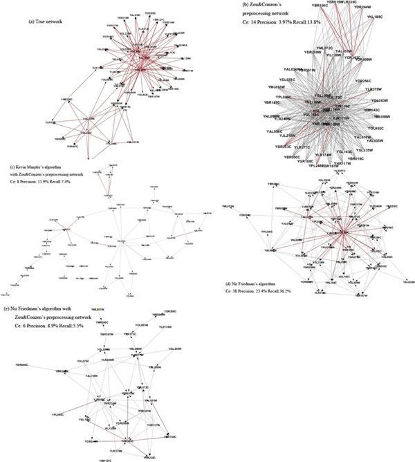 http://static-content.springer.com/image/art%3A10.1186%2F1471-2164-12-S5-S13/MediaObjects/12864_2011_3772_Fig4_HTML.jpg