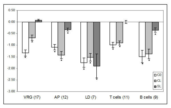 http://static-content.springer.com/image/art%3A10.1186%2F1471-2164-13-130/MediaObjects/12864_2011_3962_Fig4_HTML.jpg