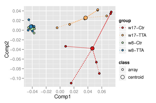 http://static-content.springer.com/image/art%3A10.1186%2F1471-2164-13-180/MediaObjects/12864_2011_4320_Fig1_HTML.jpg